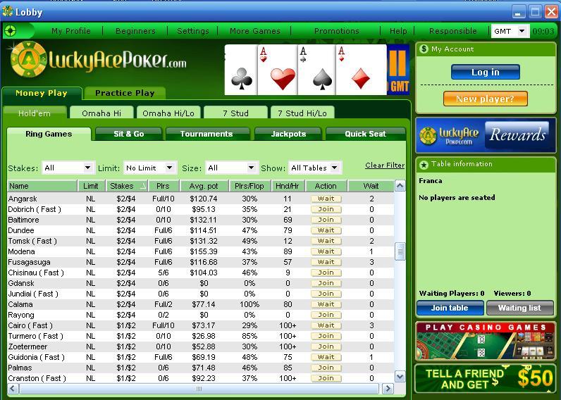 Poker ebook reviews